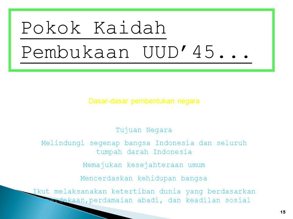 15 Pokok Kaidah Pembukaan UUD'45... Dasar-dasar pembentukan negara Tujuan Negara Melindungi segenap bangsa Indonesia dan seluruh tumpah darah Indonesi