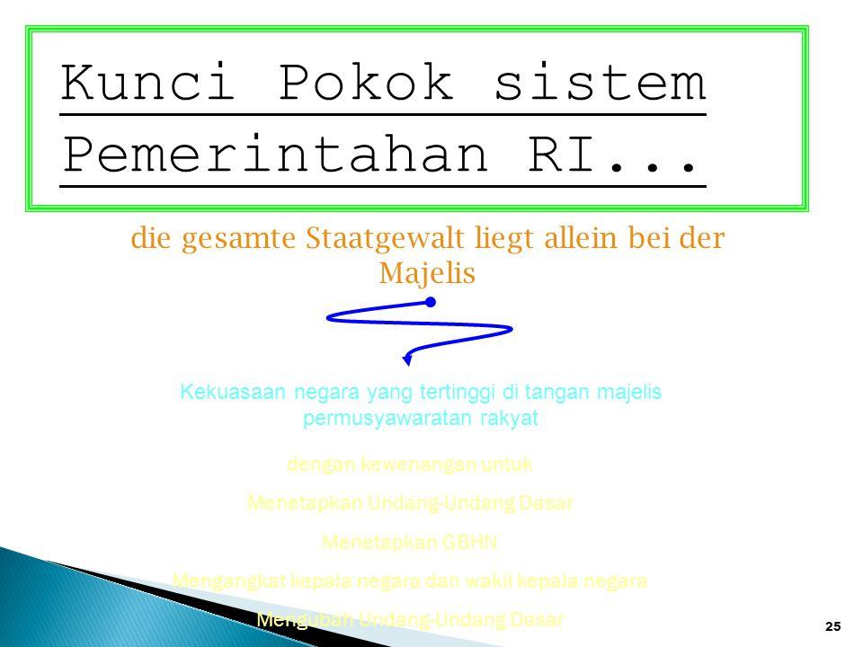 25 Kunci Pokok sistem Pemerintahan RI... die gesamte Staatgewalt liegt allein bei der Majelis Kekuasaan negara yang tertinggi di tangan majelis permus