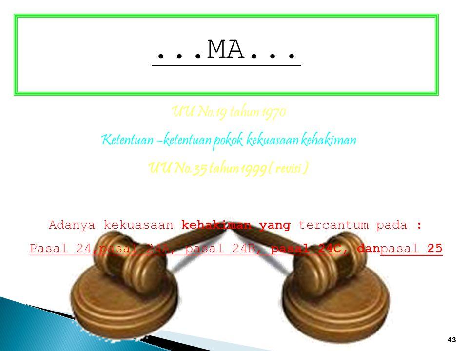 43...MA... UU No.19 tahun 1970 Ketentuan –ketentuan pokok kekuasaan kehakiman UU No.35 tahun 1999( revisi ) Adanya kekuasaan kehakiman yang tercantum