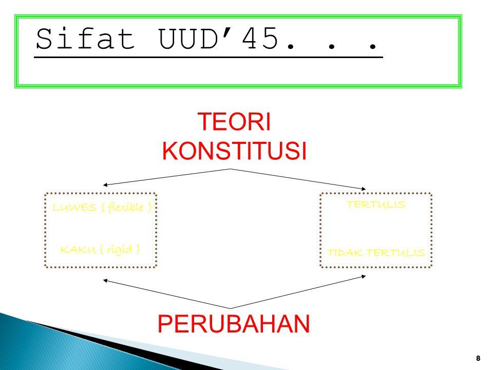 39 Pemerintah Daerah UUD 1945 pada Bab VI pasal 18 Daerah Indonesia dibagi dalam derah provinsi dan daerah provinsi pula dibagi dalam daerah yang lebih kecil Daerah-daerah itu bersifat otonom atau bersifat daerah administratif yang pengaturannya ditetapkan dengan undang-undang Di daerah-daerah yang bersifat otonom diadakan badan perwakilan daerah, karena di daerah pemerintahan akan bersendi pada permusyawaratan
