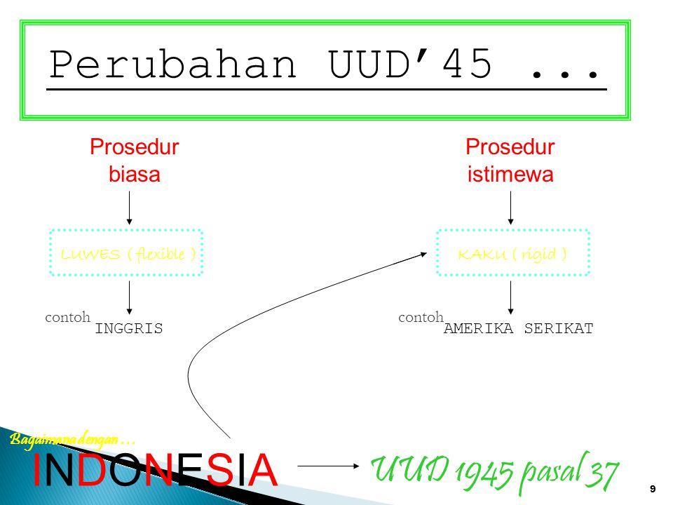 9 Perubahan UUD'45... Prosedur biasa Prosedur istimewa LUWES ( flexible )KAKU ( rigid ) INGGRISAMERIKA SERIKAT INDONESIAINDONESIA UUD 1945 pasal 37 co