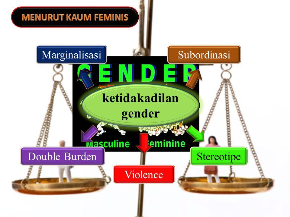 Pengertian Gender Dasar untuk menentukan perbedaan sumbangan laki-laki dan perempuan pada kebudayan dan kehidupan kolektif yang sebagai akibatnya mereka menjadi laki-laki dan perempuan - H.T Wilson - Sifat yang melekat pada laki-laki dan perempuan, yang di konstruk secara sosial maupun kultural.