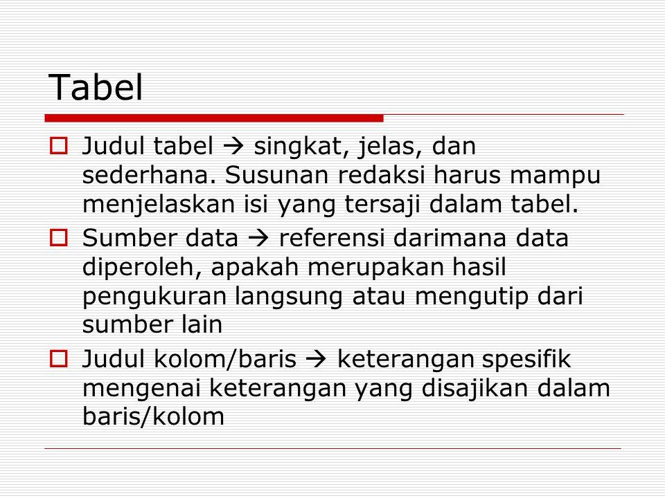Tabel  Judul tabel  singkat, jelas, dan sederhana.