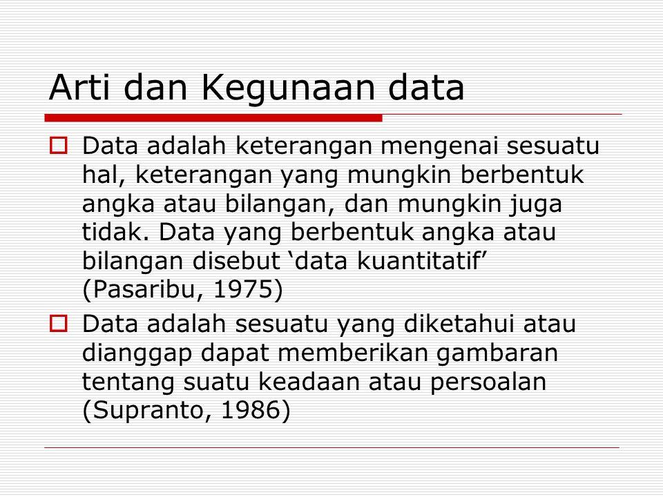 Jenis data: Cara mendapatkan dan maksudnya  Data extern Adalah keterangan yang diperoleh dari atau di luar lembaga yang memerlukannya  Data intern Adalah keterangan yang dikumpulkan oleh suatu badan/lembaga mengenai aktivitas badan/lembaga itu sendiri dan hasilnya digunakan untuk keperluan badan/lembaga itu pula