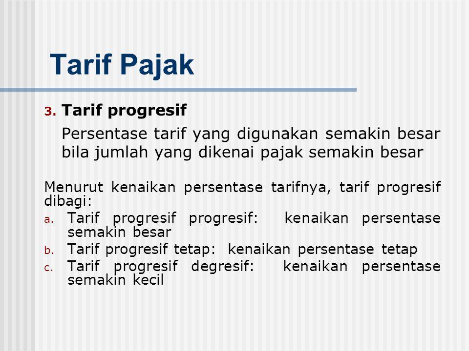 2. Tarif tetap Tarif berupa jumlah yang tetap (sama) terhadap berapapun jumlah yang dikenai pajak sehingga besarnya pajak yang terutang tetap Contoh :