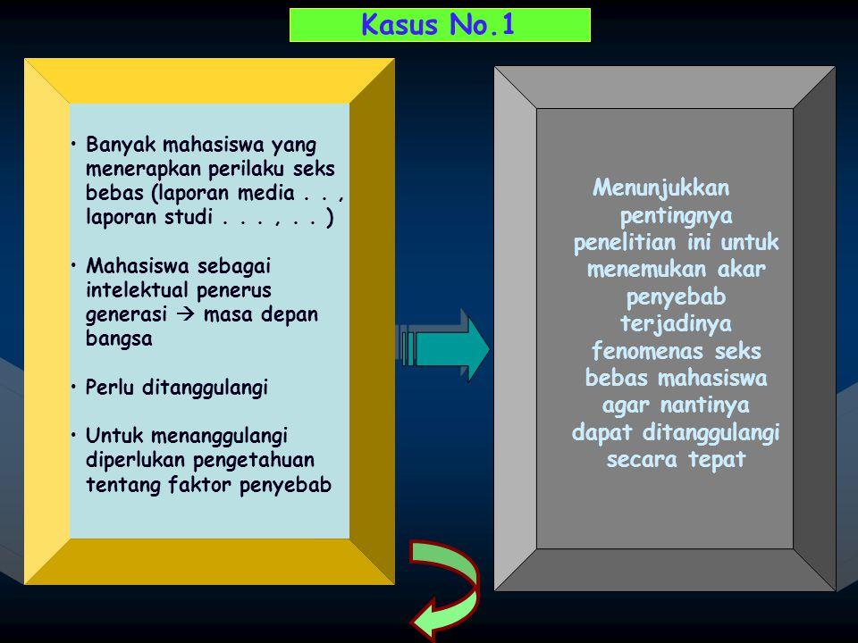 PERTANYAANPERTANYAAN Apa perbedaan antara: Proposal PKM – Artikel PKMI – Artikel LKTM