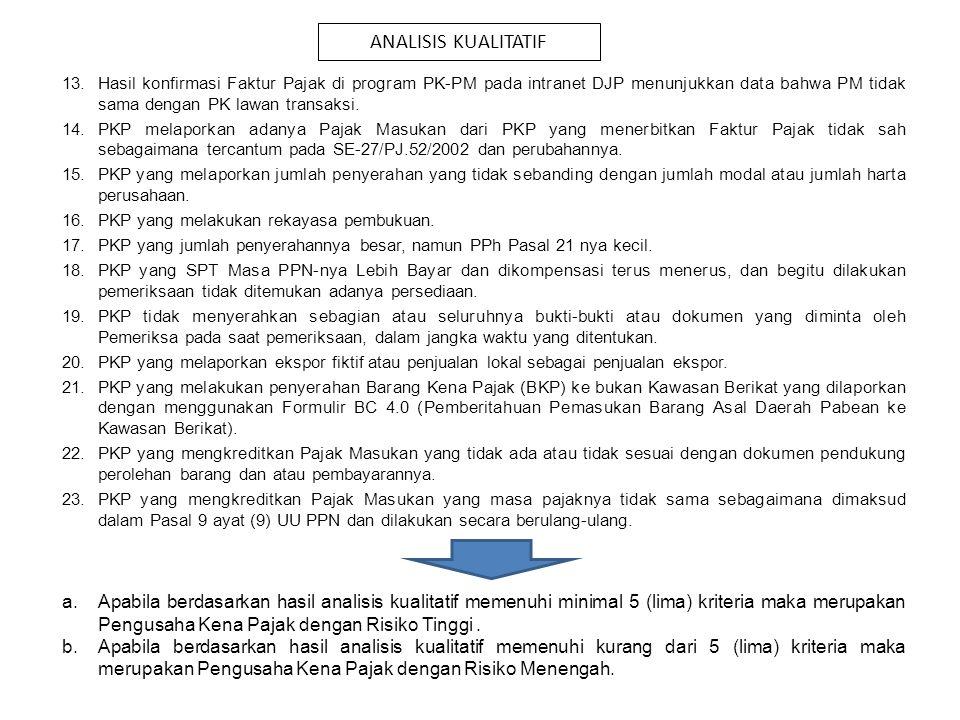 ANALISIS KUALITATIF 13.Hasil konfirmasi Faktur Pajak di program PK-PM pada intranet DJP menunjukkan data bahwa PM tidak sama dengan PK lawan transaksi