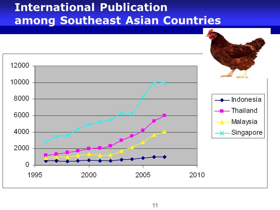 11 International Publication among Southeast Asian Countries