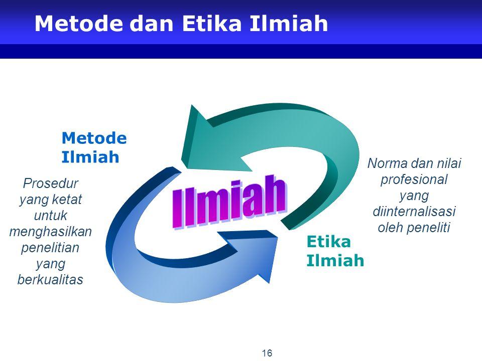 16 Metode dan Etika Ilmiah Metode Ilmiah Etika Ilmiah Prosedur yang ketat untuk menghasilkan penelitian yang berkualitas Norma dan nilai profesional y