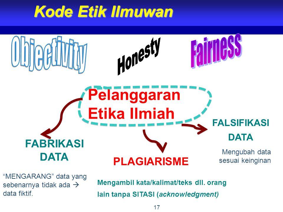 """17 Kode Etik Ilmuwan Pelanggaran Etika Ilmiah FABRIKASI DATA FALSIFIKASI DATA PLAGIARISME """"MENGARANG"""" data yang sebenarnya tidak ada  data fiktif. Me"""