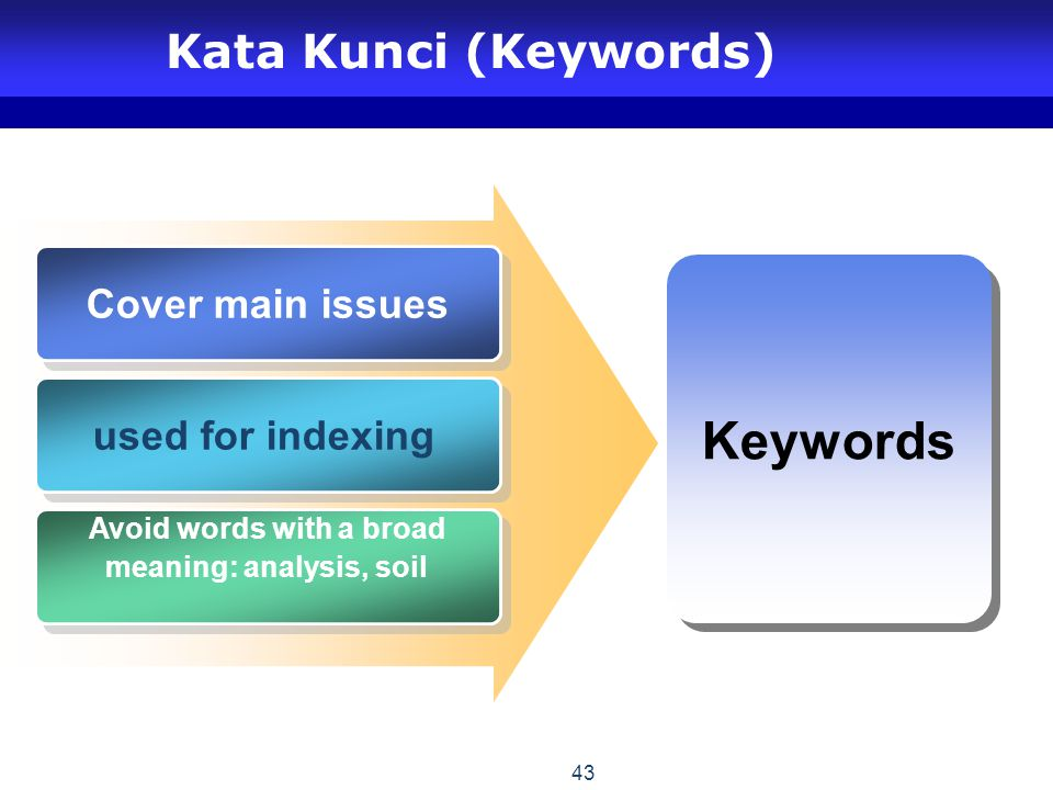 43 Kata Kunci (Keywords) Cover main issues used for indexing Avoid words with a broad meaning: analysis, soil Avoid words with a broad meaning: analys