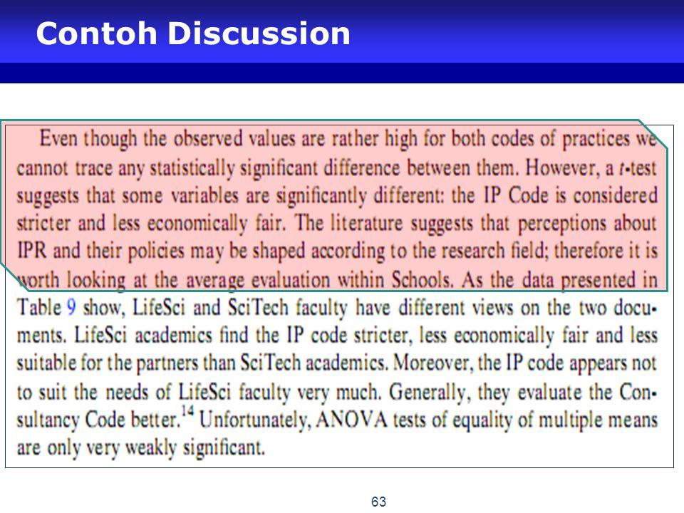 Contoh Discussion 63