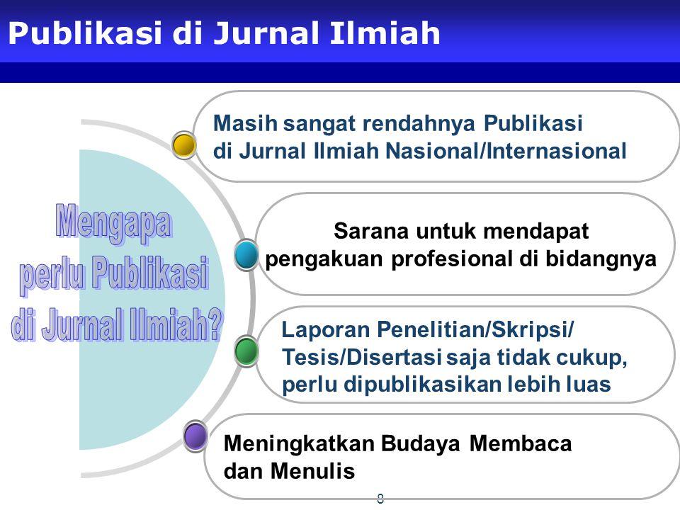 8 Publikasi di Jurnal Ilmiah Meningkatkan Budaya Membaca dan Menulis Sarana untuk mendapat pengakuan profesional di bidangnya Masih sangat rendahnya P