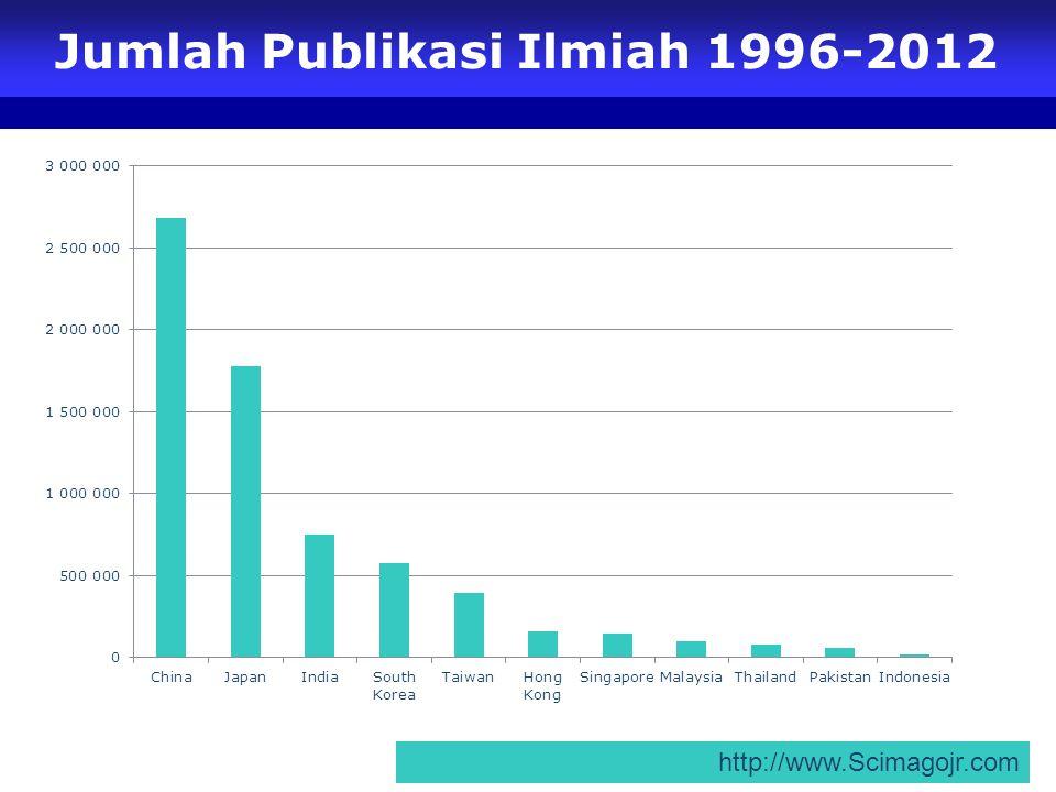 Jumlah Publikasi Ilmiah 1996-2012 9 http://www.Scimagojr.com