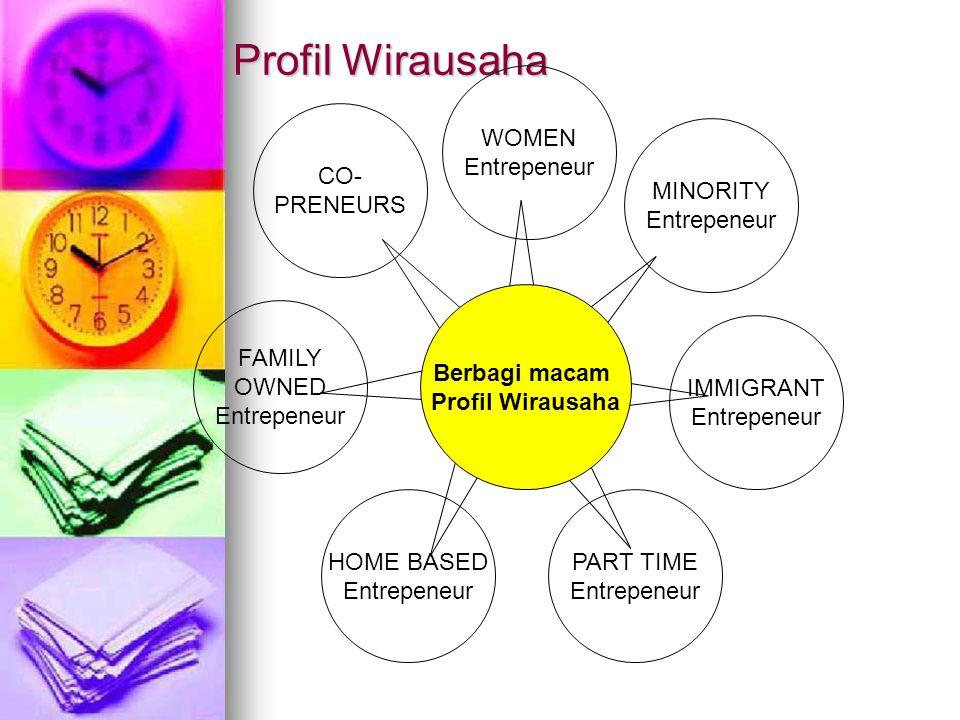Profil Wirausaha CO- PRENEURS WOMEN Entrepeneur MINORITY Entrepeneur IMMIGRANT Entrepeneur PART TIME Entrepeneur HOME BASED Entrepeneur FAMILY OWNED E
