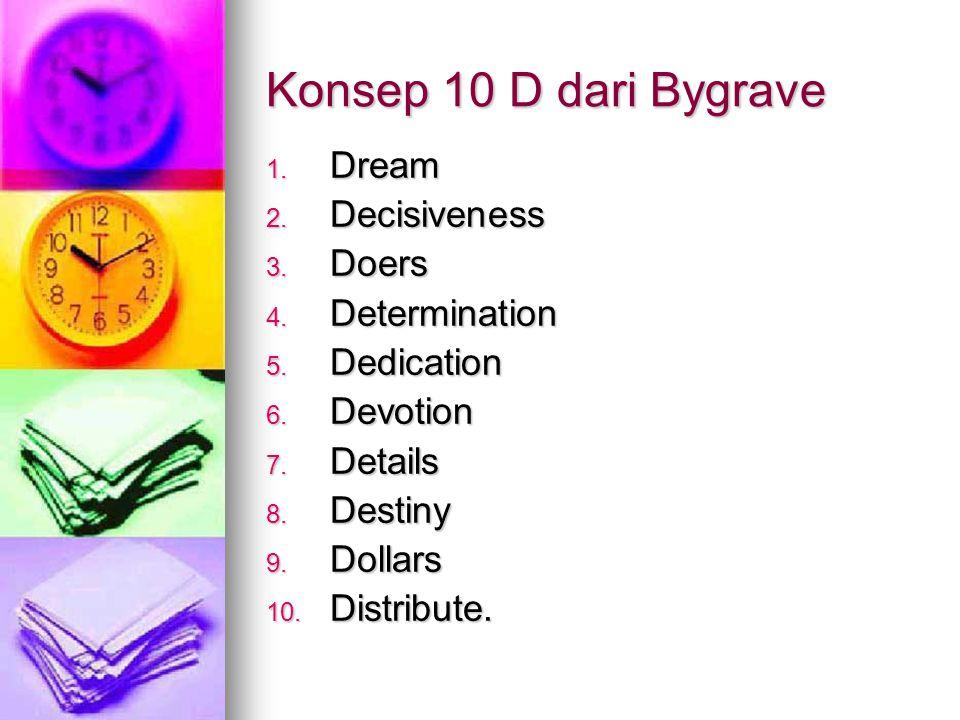Konsep 10 D dari Bygrave 1. Dream 2. Decisiveness 3. Doers 4. Determination 5. Dedication 6. Devotion 7. Details 8. Destiny 9. Dollars 10. Distribute.