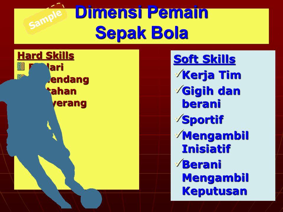 Dimensi Pemain Sepak Bola Hard Skills BerlariMenendangBertahanMenyerang Sample Soft Skills Kerja Tim Kerja Tim Gigih dan berani Gigih dan berani Sportif Sportif Mengambil Inisiatif Mengambil Inisiatif Berani Mengambil Keputusan Berani Mengambil Keputusan