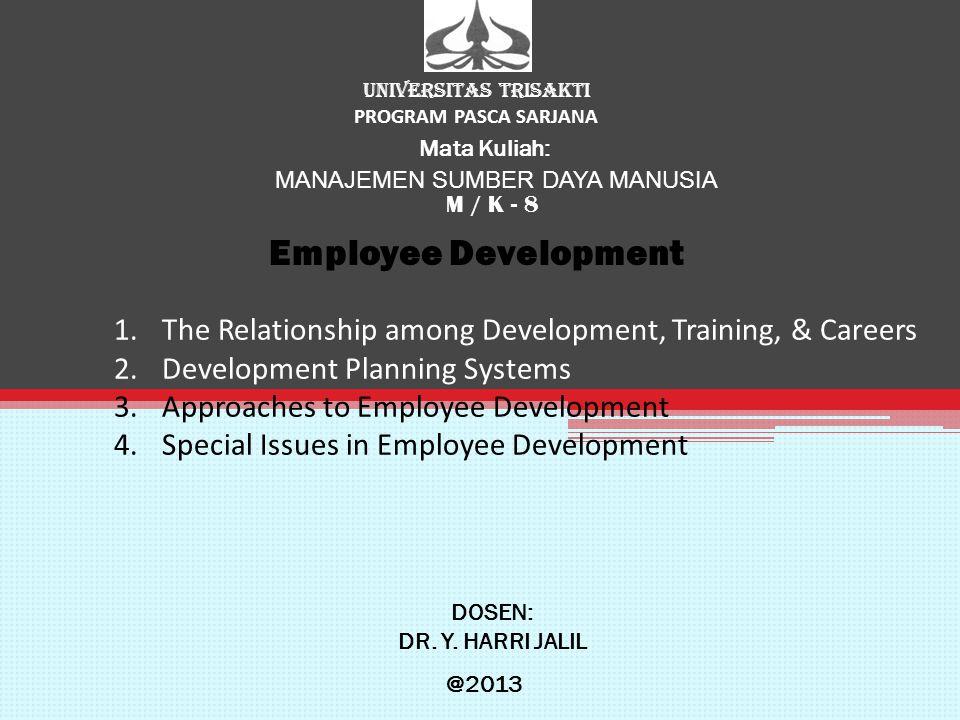UNIVERSITAS TRISAKTI PROGRAM PASCA SARJANA Mata Kuliah: MANAJEMEN SUMBER DAYA MANUSIA M / K - 8 Employee Development DOSEN: DR. Y. HARRI JALIL @2013 1
