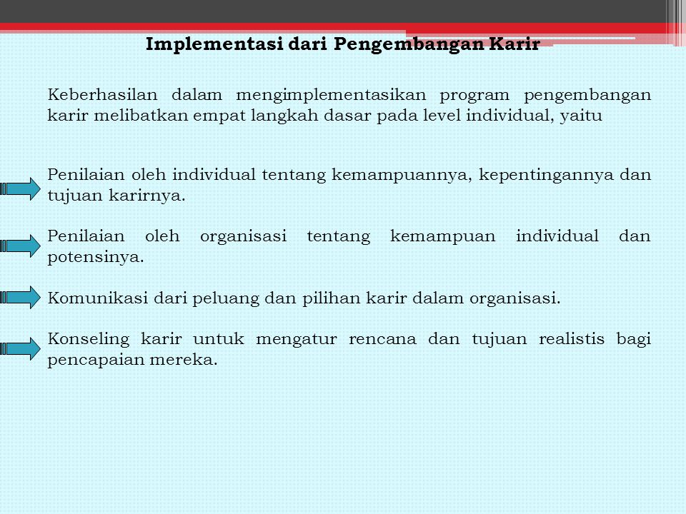 Implementasi dari Pengembangan Karir Keberhasilan dalam mengimplementasikan program pengembangan karir melibatkan empat langkah dasar pada level individual, yaitu Penilaian oleh individual tentang kemampuannya, kepentingannya dan tujuan karirnya.