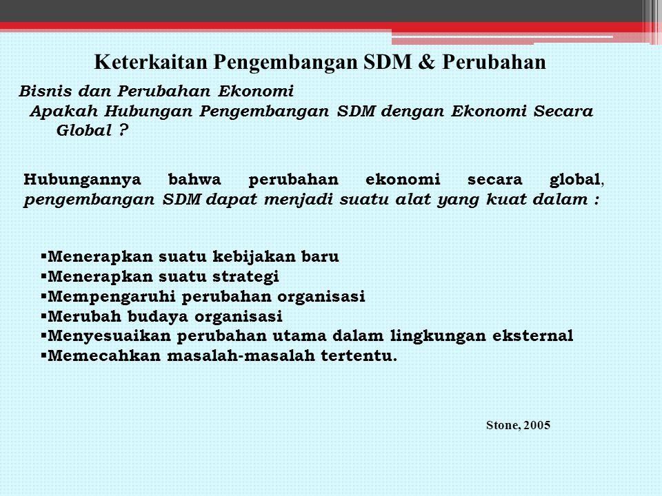 Keterkaitan Pengembangan SDM & Perubahan Bisnis dan Perubahan Ekonomi Apakah Hubungan Pengembangan SDM dengan Ekonomi Secara Global .
