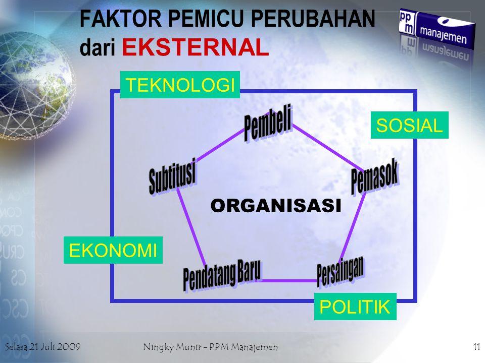 Selasa 21 Juli 2009Ningky Munir - PPM Manajemen11 FAKTOR PEMICU PERUBAHAN dari EKSTERNAL EKONOMI POLITIK SOSIAL TEKNOLOGI ORGANISASI