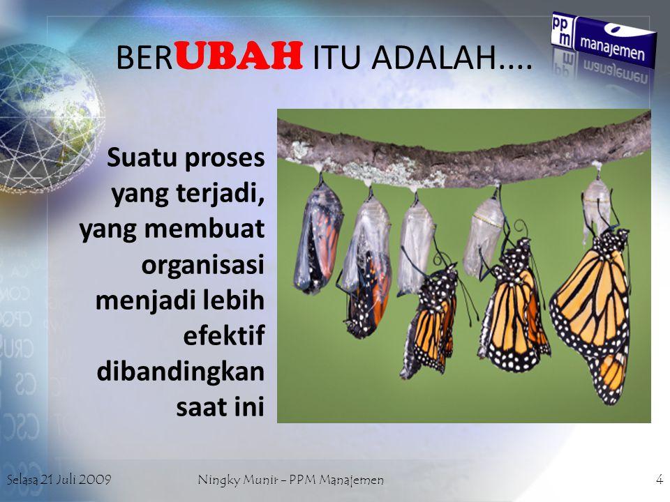 Selasa 21 Juli 2009Ningky Munir - PPM Manajemen4 BER UBAH ITU ADALAH.... Suatu proses yang terjadi, yang membuat organisasi menjadi lebih efektif diba