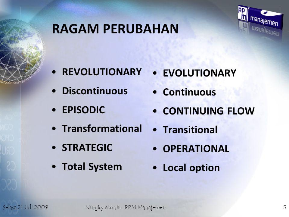 Selasa 21 Juli 2009Ningky Munir - PPM Manajemen5 RAGAM PERUBAHAN REVOLUTIONARY Discontinuous EPISODIC Transformational STRATEGIC Total System EVOLUTIO