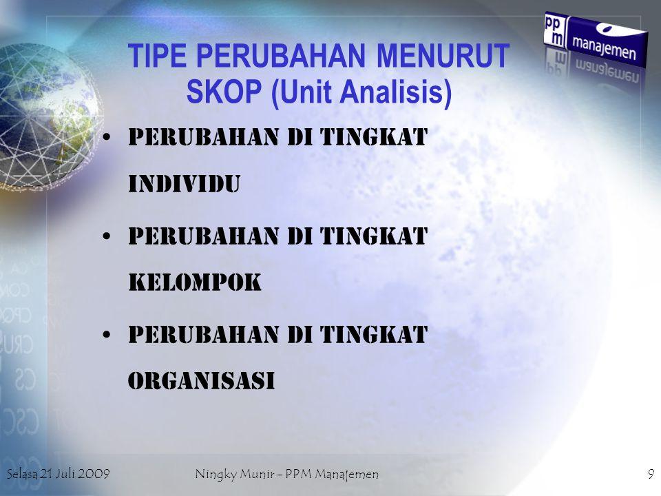 Selasa 21 Juli 2009Ningky Munir - PPM Manajemen9 TIPE PERUBAHAN MENURUT SKOP (Unit Analisis) Perubahan di tingkat INDIVIDU Perubahan di tingkat KELOMP