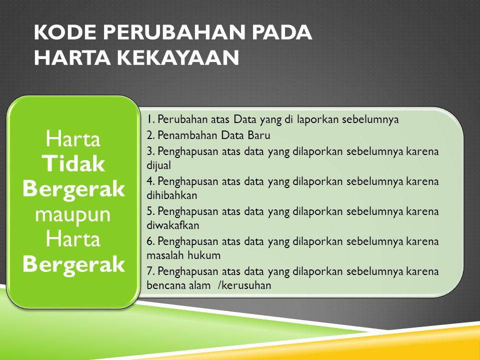 1. Perubahan atas Data yang di laporkan sebelumnya 2. Penambahan Data Baru 3. Penghapusan atas data yang dilaporkan sebelumnya karena dijual 4. Pengha