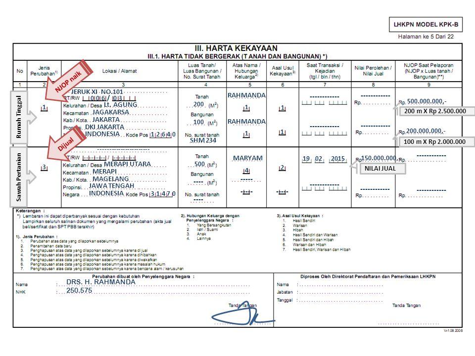 JERUK XI NO.101 JAKARTA DKI JAKARTA INDONESIA JAGAKARSA Lt. AGUNG 0 0 6 / 0 3 1 2 6 4 0 200 100 1 1 RAHMANDA 1 1 1 500.000.000,- 200.000.000,- 200 m X