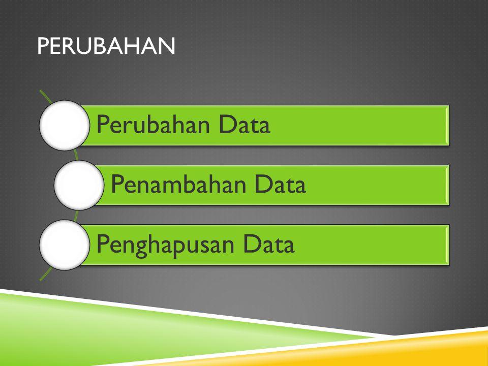 CONTOH PENGUMUMAN I.DATA PRIBADI 1. Nama : Drs. H.