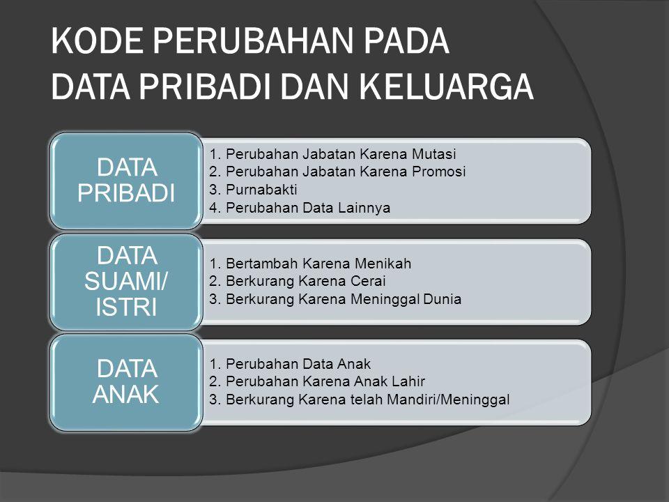 BELIMBING JAKARTA TIMUR 021 771 8741 33 DKI JAKARTA INDONESIA 1 0 2 7 0 CIRACAS CIBUBUR 0 0 7 0 1 1 ---- ------------------------------- 2 DRS.