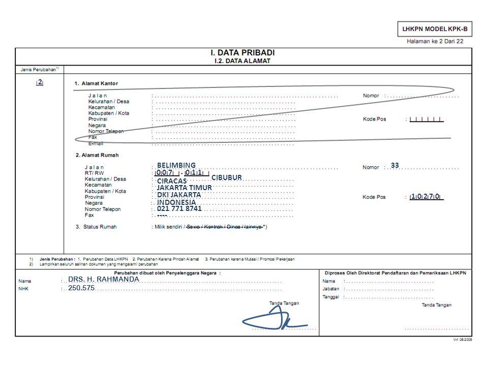 MIRANDA JAKARTA WIRASWASTA 12 04 197510 09 2015 1 DRS. H. RAHMANDA 250.575 Bertambah krn Menikah