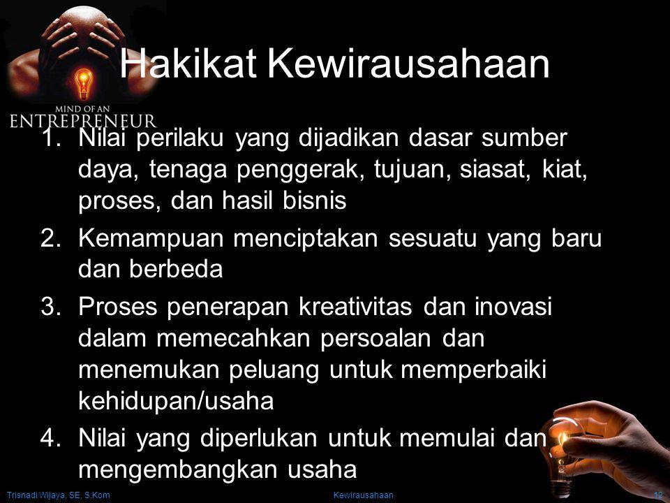 Trisnadi Wijaya, SE, S.Kom Kewirausahaan12 Hakikat Kewirausahaan 1.Nilai perilaku yang dijadikan dasar sumber daya, tenaga penggerak, tujuan, siasat,