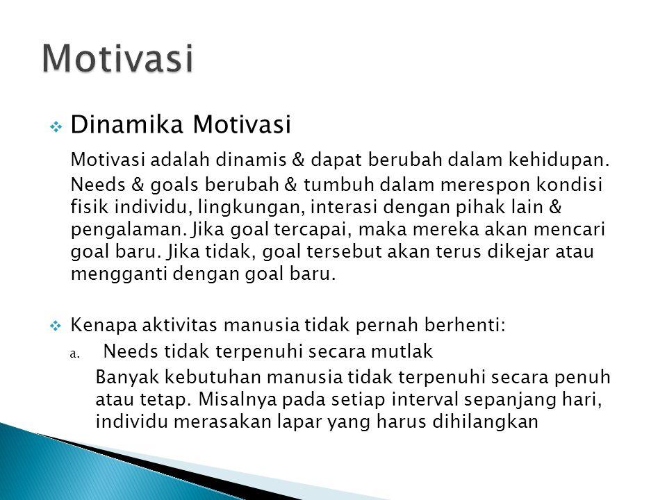  Dinamika Motivasi Motivasi adalah dinamis & dapat berubah dalam kehidupan. Needs & goals berubah & tumbuh dalam merespon kondisi fisik individu, lin