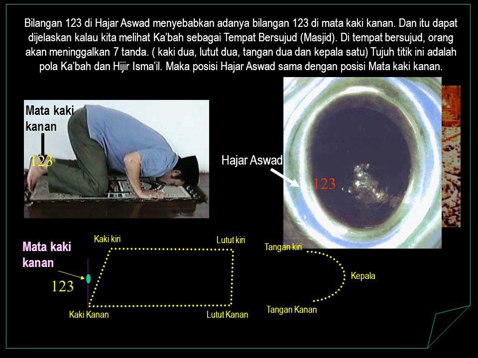 Hajar Aswad Bilangan 123 di Hajar Aswad menyebabkan adanya bilangan 123 di mata kaki kanan.