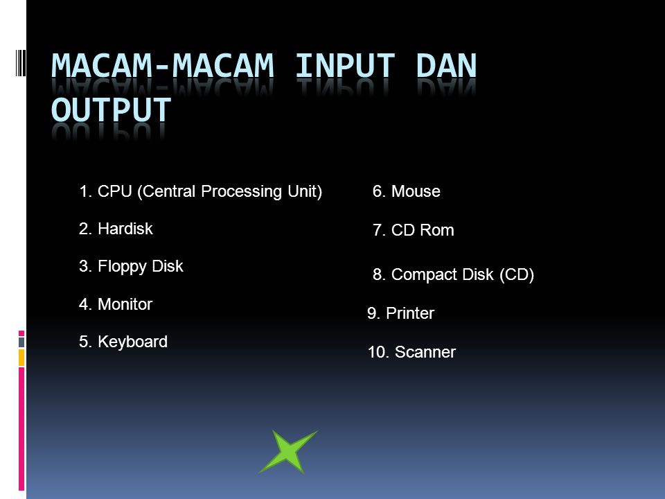 1. CPU (Central Processing Unit) 2. Hardisk 3. Floppy Disk 4. Monitor 5. Keyboard 6. Mouse 7. CD Rom 8. Compact Disk (CD) 9. Printer 10. Scanner