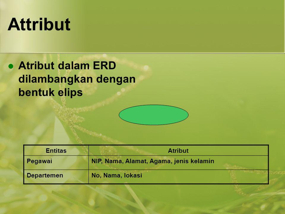Attribut Atribut dalam ERD dilambangkan dengan bentuk elips EntitasAtribut PegawaiNIP, Nama, Alamat, Agama, jenis kelamin DepartemenNo, Nama, lokasi