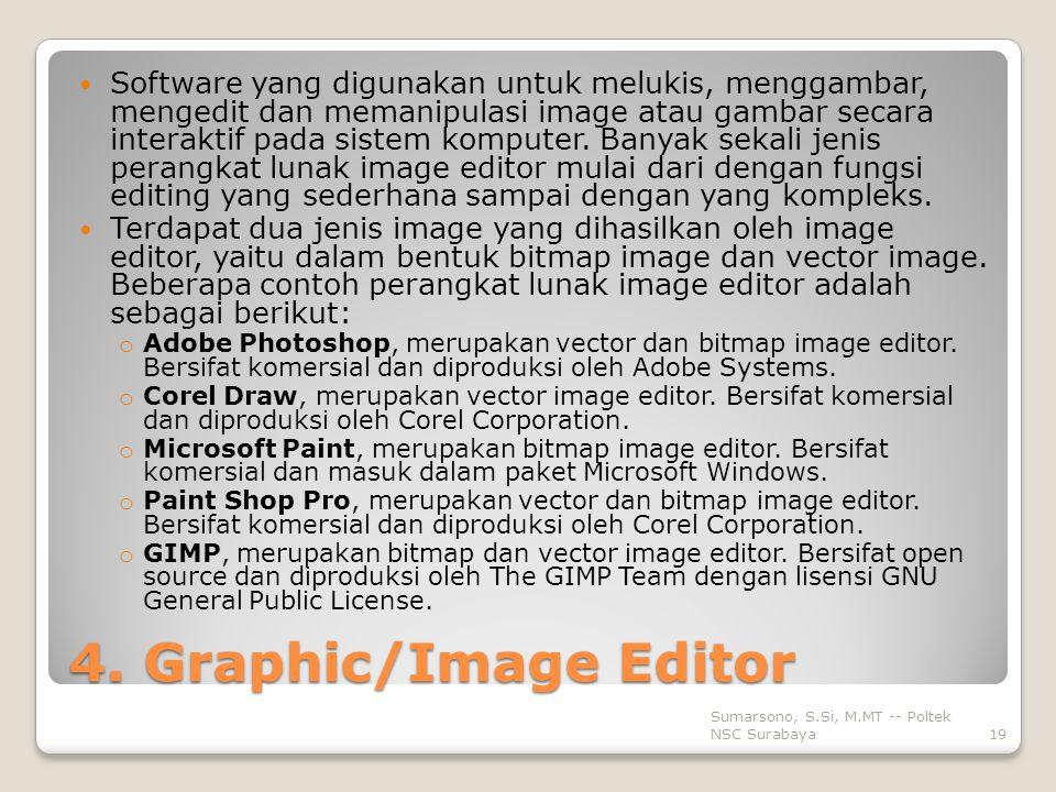 4. Graphic/Image Editor Software yang digunakan untuk melukis, menggambar, mengedit dan memanipulasi image atau gambar secara interaktif pada sistem k