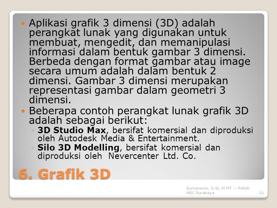 6. Grafik 3D Aplikasi grafik 3 dimensi (3D) adalah perangkat lunak yang digunakan untuk membuat, mengedit, dan memanipulasi informasi dalam bentuk gam