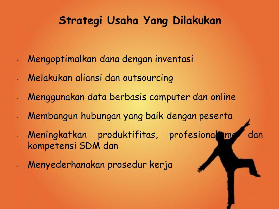 Strategi Usaha Yang Dilakukan Mengoptimalkan dana dengan inventasi Melakukan aliansi dan outsourcing Menggunakan data berbasis computer dan online Mem