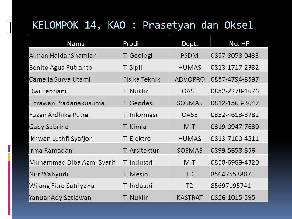 KELOMPOK 15, KAO : Adrian dan Faqih NamaProdiDept.No.