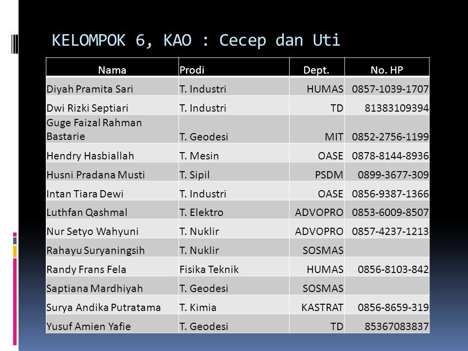 KELOMPOK 7, KAO : Achmad dan Ria NamaProdiDept.No.