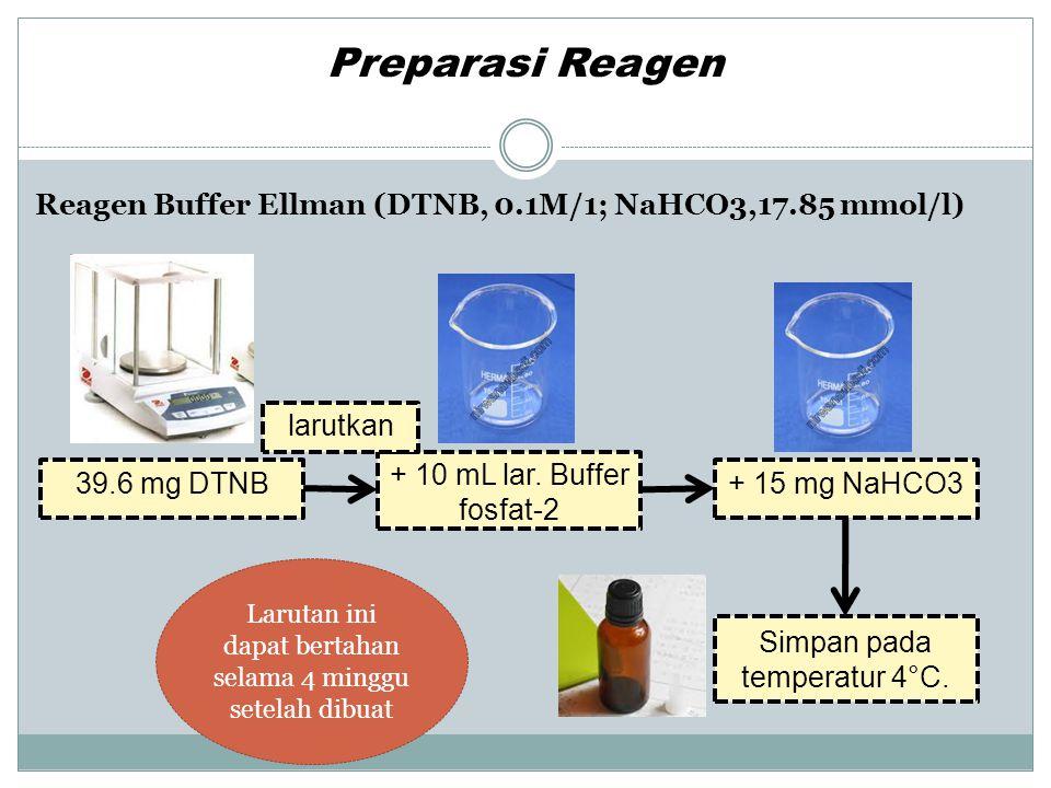 Reagen Buffer Ellman (DTNB, 0.1M/1; NaHCO3,17.85 mmol/l) Preparasi Reagen Larutan ini dapat bertahan selama 4 minggu setelah dibuat 39.6 mg DTNB + 10