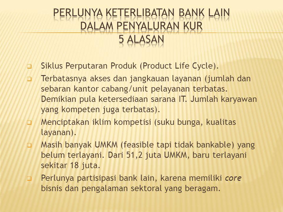  Siklus Perputaran Produk (Product Life Cycle).  Terbatasnya akses dan jangkauan layanan (jumlah dan sebaran kantor cabang/unit pelayanan terbatas.