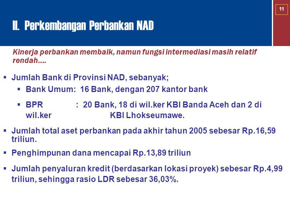 11  Jumlah Bank di Provinsi NAD, sebanyak;  Bank Umum: 16 Bank, dengan 207 kantor bank  BPR : 20 Bank, 18 di wil.ker KBI Banda Aceh dan 2 di wil.ke