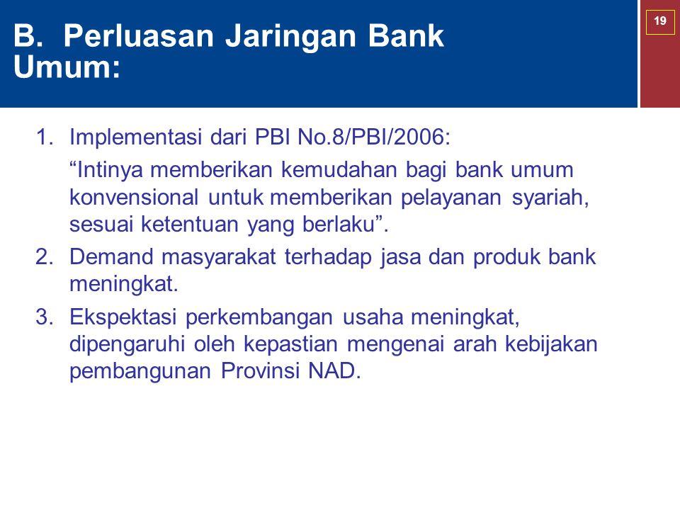 """19 B. Perluasan Jaringan Bank Umum: 1.Implementasi dari PBI No.8/PBI/2006: """"Intinya memberikan kemudahan bagi bank umum konvensional untuk memberikan"""