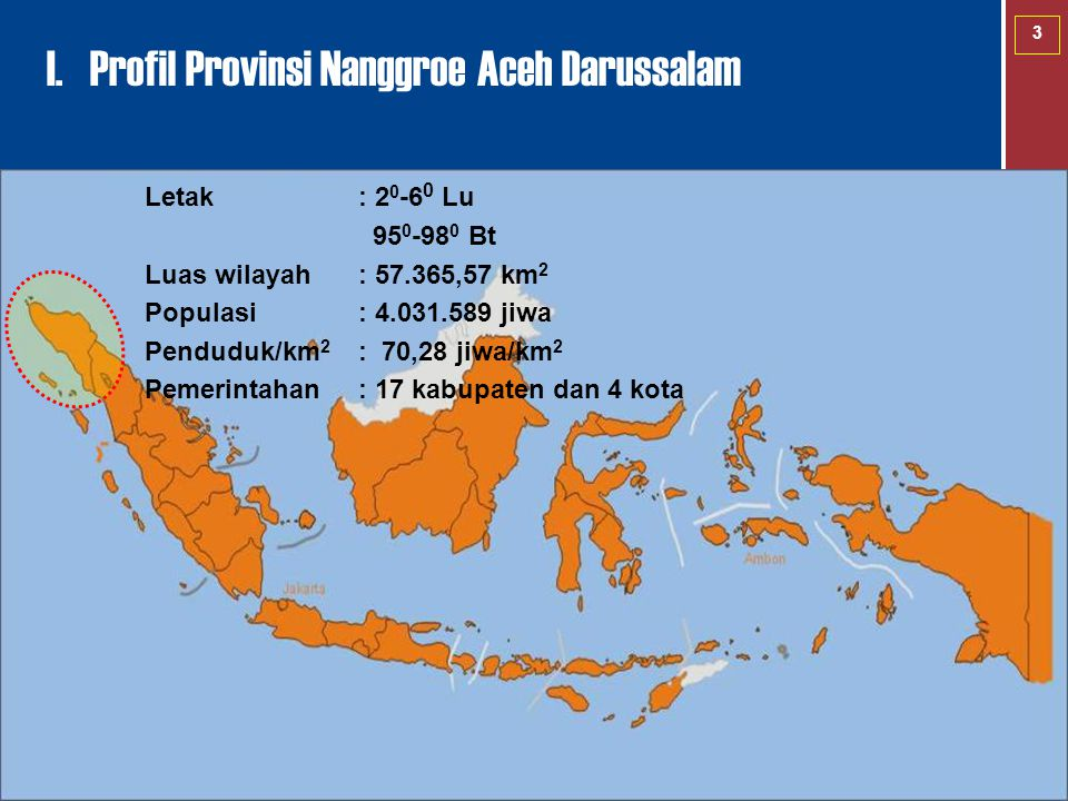 3 I. Profil Provinsi Nanggroe Aceh Darussalam Letak: 2 0 -6 0 Lu 95 0 -98 0 Bt Luas wilayah: 57.365,57 km 2 Populasi: 4.031.589 jiwa Penduduk/km 2 : 7