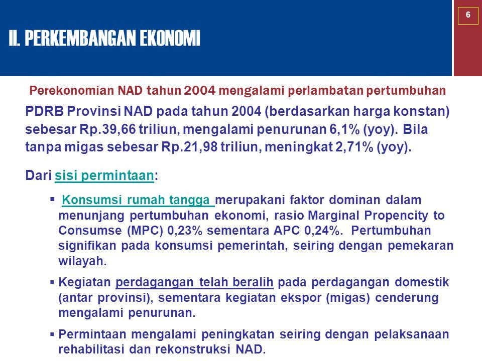 6 PDRB Provinsi NAD pada tahun 2004 (berdasarkan harga konstan) sebesar Rp.39,66 triliun, mengalami penurunan 6,1% (yoy). Bila tanpa migas sebesar Rp.