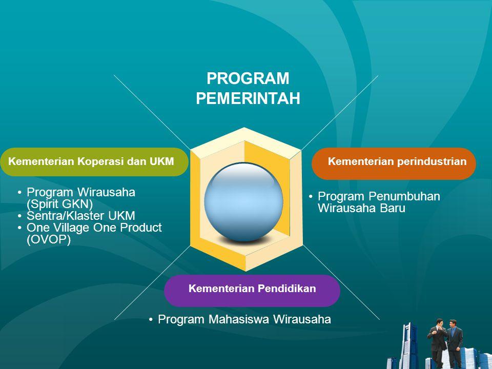 Kementerian Koperasi dan UKM Kementerian perindustrian PROGRAM PEMERINTAH Program Penumbuhan Wirausaha Baru Program Wirausaha (Spirit GKN) Sentra/Klas